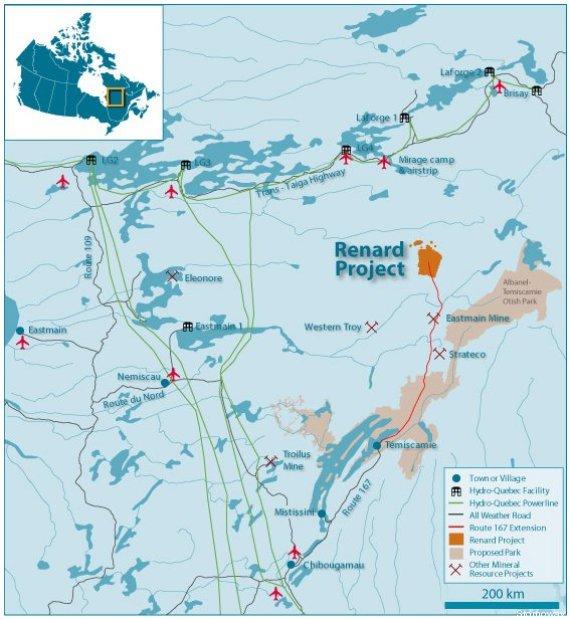 renard project