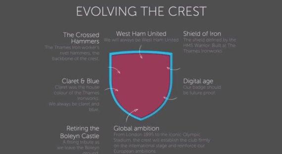 west ham new crest