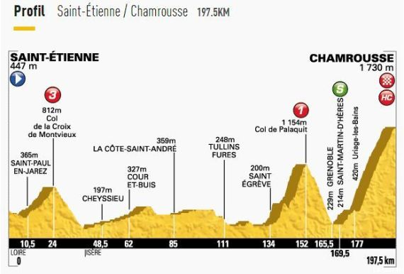 tour de france chamrousse