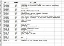 Man Sends Wife Spreadsheet Of All Her Excuses Not To Have Sex