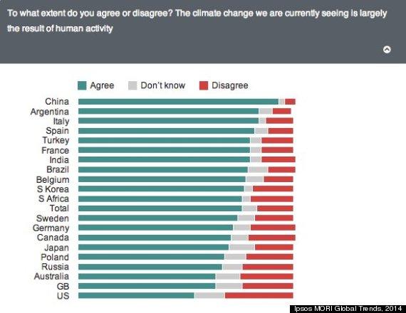 ipsos mori global trends