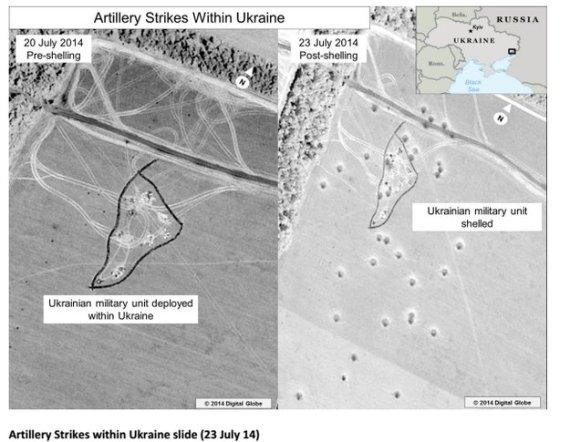 preuves russie ukraine