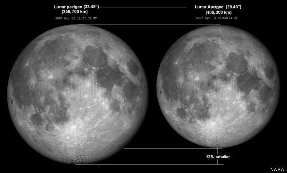 apogeo luna