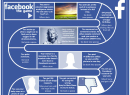 If Facebook Was A Board Game, It Might Go Something Like This...