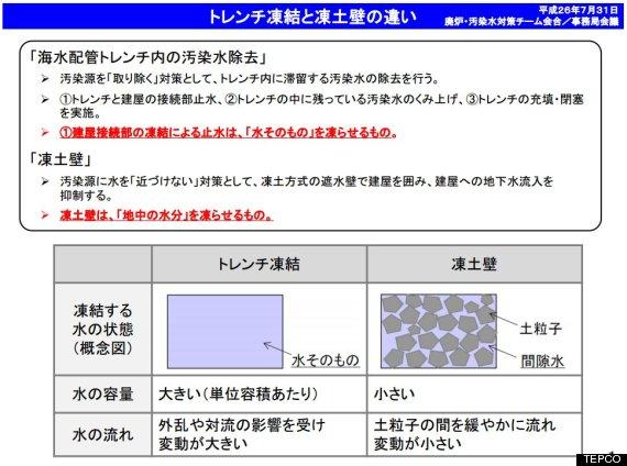 fukushimadaiihchinuclearicewall