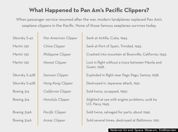rip clippers