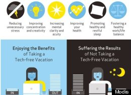 Tech-Free Travel Can Change Your Life, Really