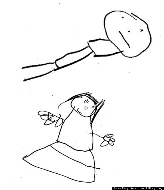 for example a drawing of a figure with two legs rather than four or none would receive one point for legs - Images For Kids Drawing