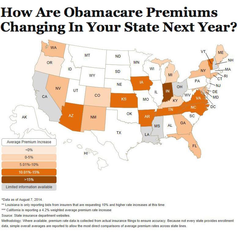 obamacare premiums 2015