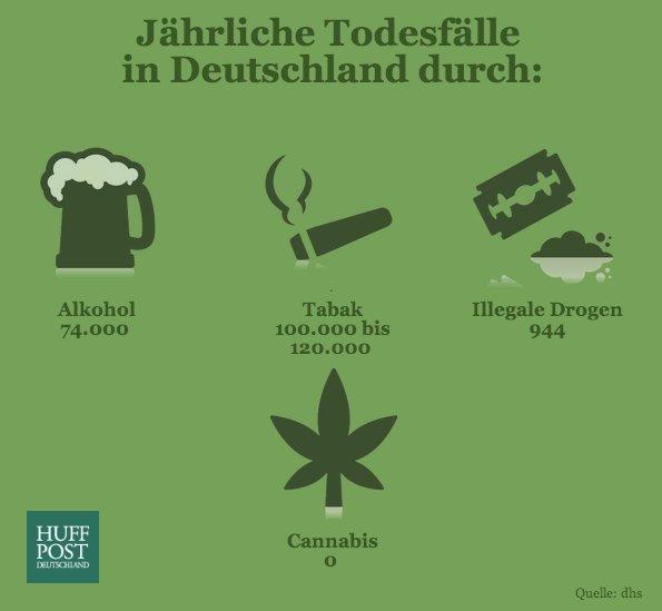 Binre optionen in deutschland legal kiffen