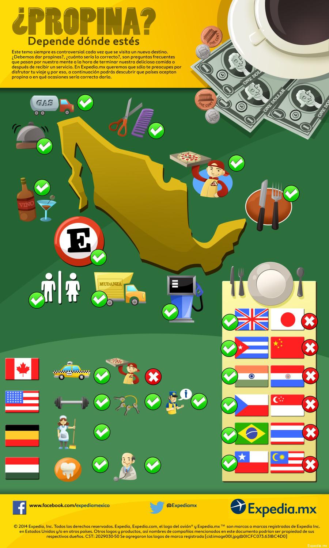 propinas infografia