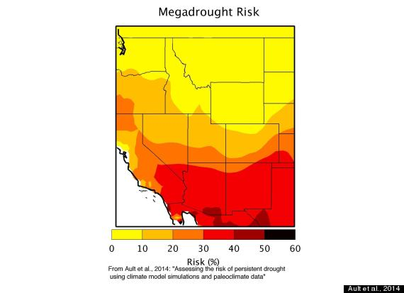 megadrought risk