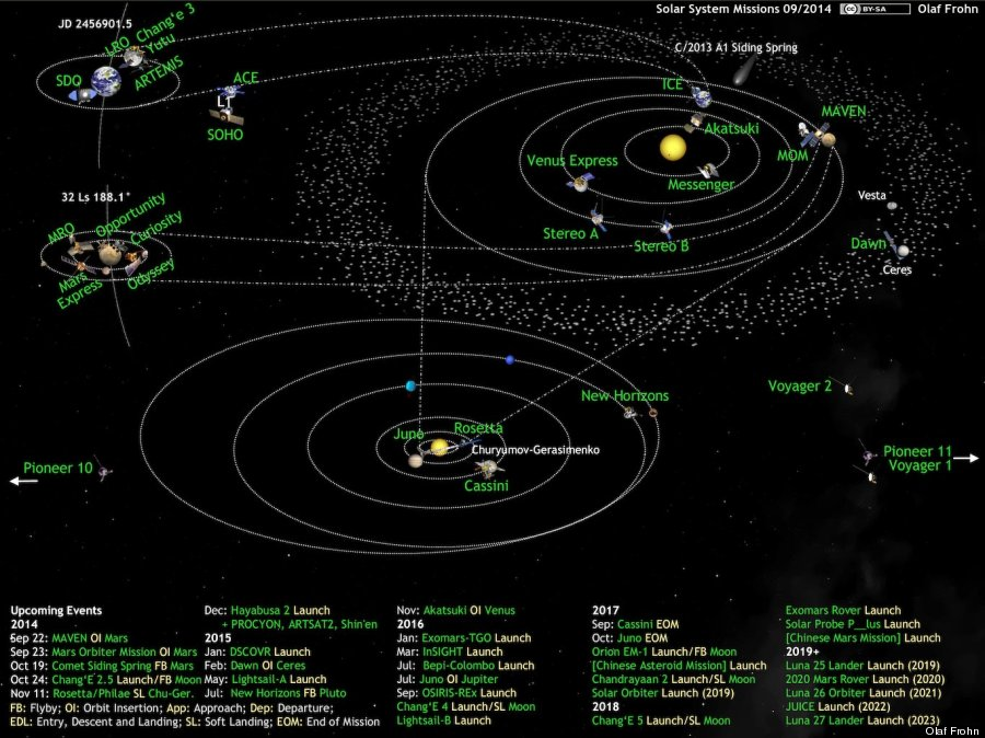 Worksheet. Map of the Planets in Our Solar System  Pics about space