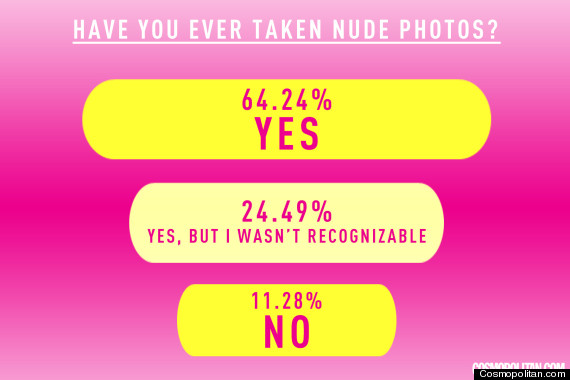 nude photos