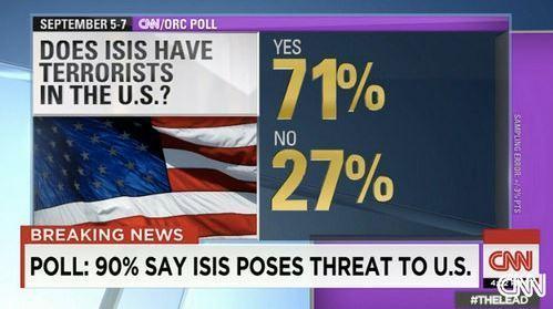 cnn isis poll