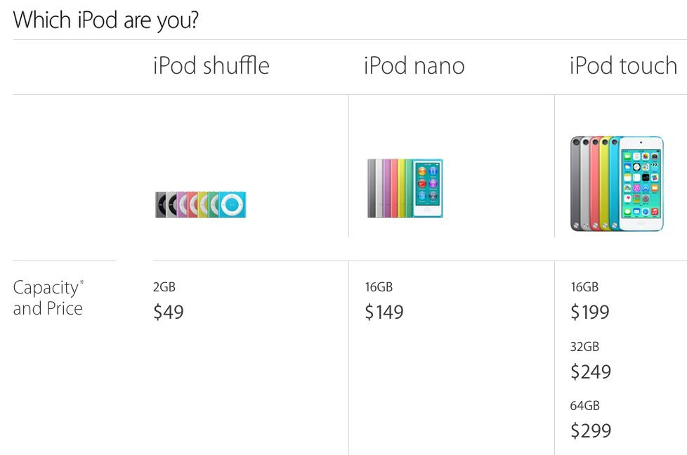 ipod choices