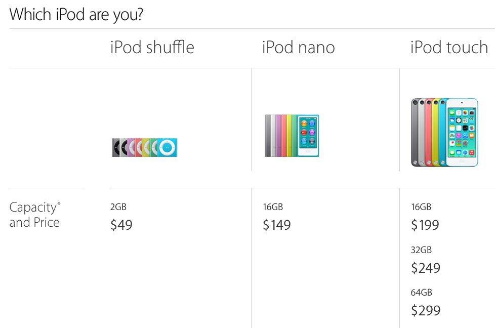 ipod choices