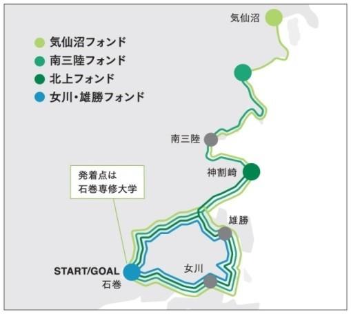 ツール・ド・東北 コース