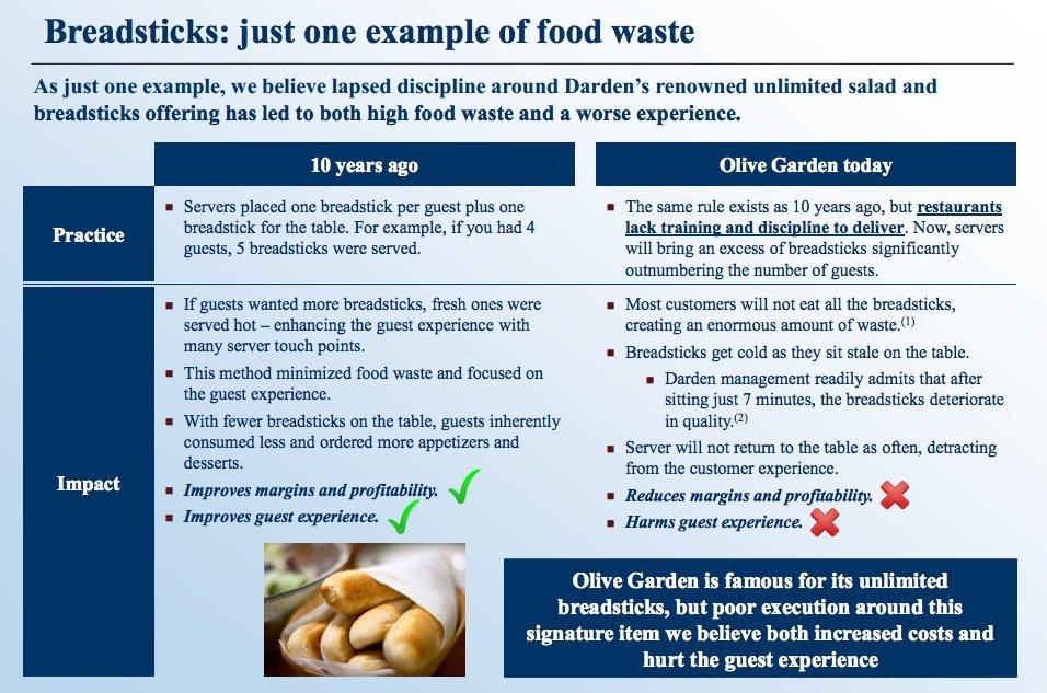 Olive Garden Defends Unlimited Breadsticks Because 39 Italian Generosity 39 Huffpost