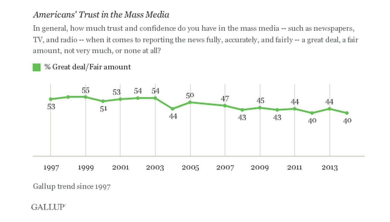 media trust 2014