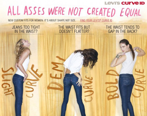 Types Of Jeans For Women Body Types.
