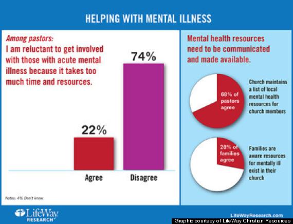 mental health rns