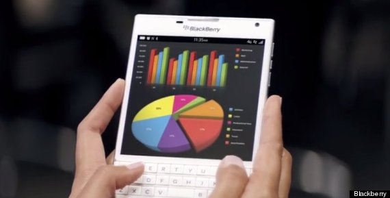 blackberry passport charts