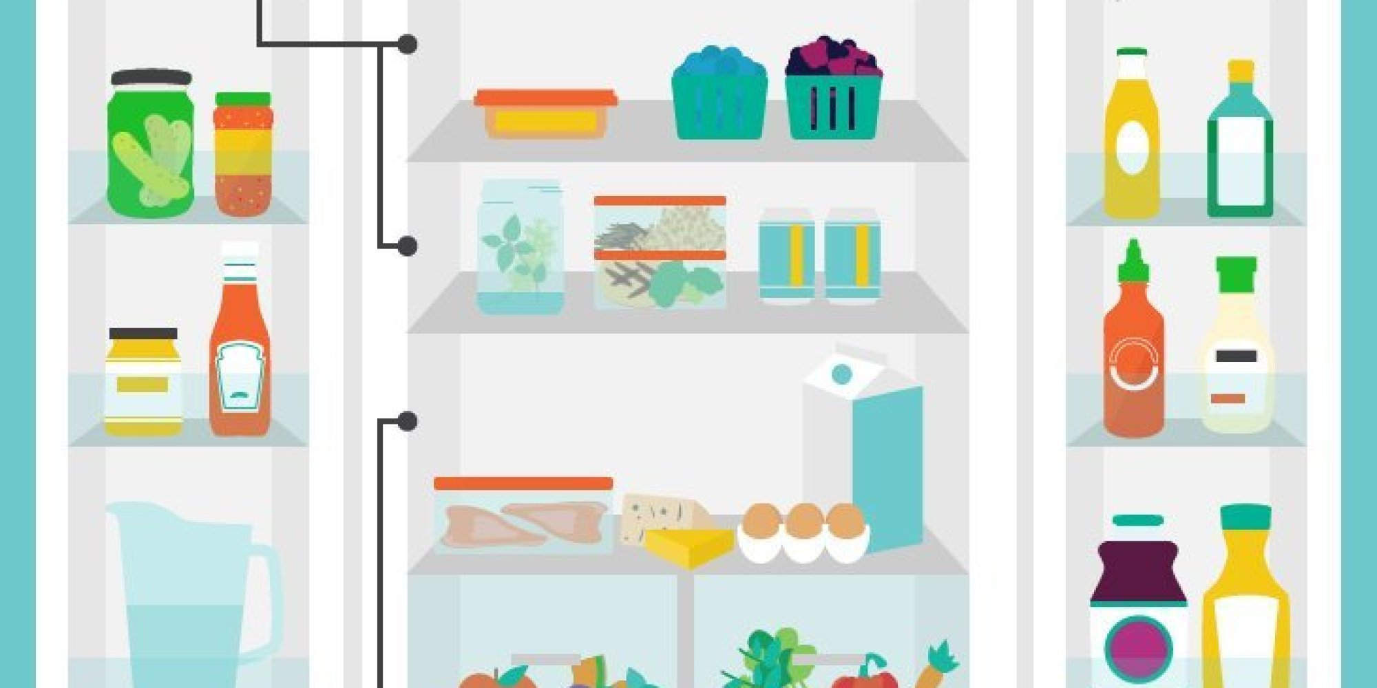 You've Been Organizing Your Fridge All Wrong