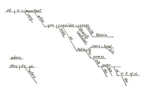 this old grammar trick still works  how to diagram a sentence    more helpful hints for diagramming a sentence