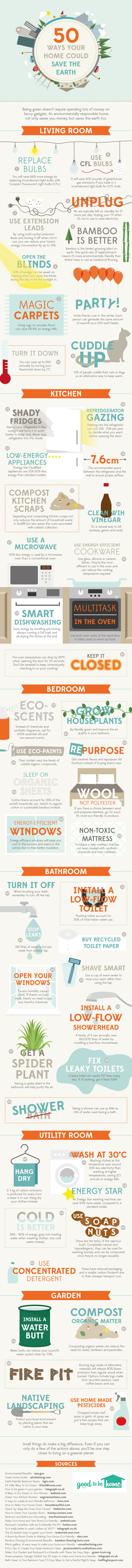 50 Cost-Efficient Ways To Make Your Home More Eco-Friendly | HuffPost