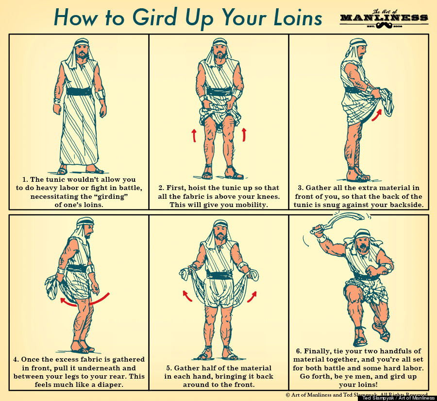 how to  gird up your loins  in the most biblical sense an Ephesians Armor of God Diagram Ancient Roman Armor