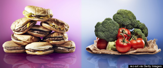 Healthy Produce Cost Three Times As Much As Junk Food - Is ...