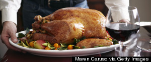 THANKSGIVING MEAL CALORIES