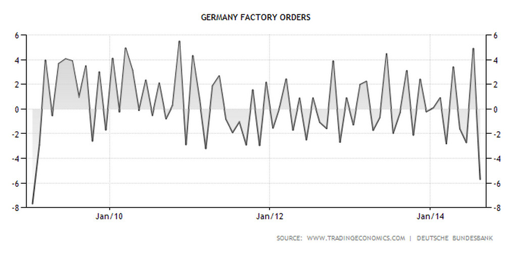 german factory