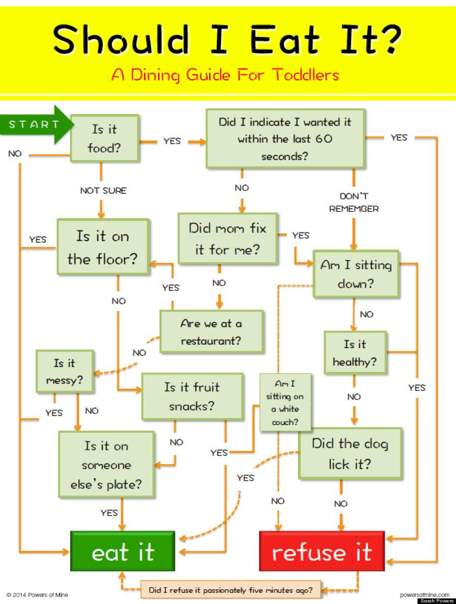 Ketogenic diet plan nz picture 10
