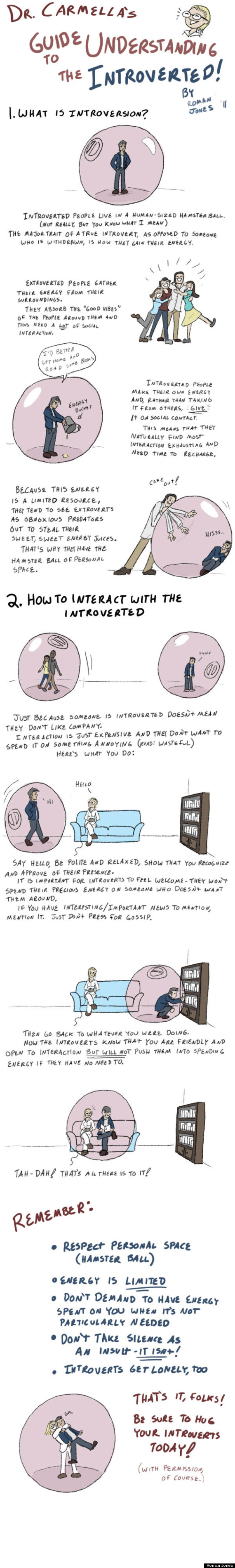 how to understand an introvert in one chart huffpost r jones