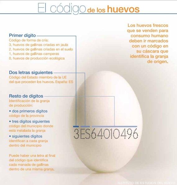 etiqueta huevo