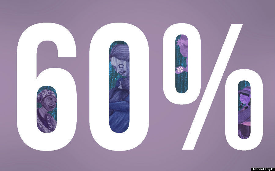 60 percent final