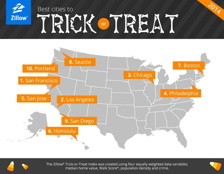 best cities for trick or treating