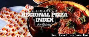 REGIONAL PIZZA INDEX