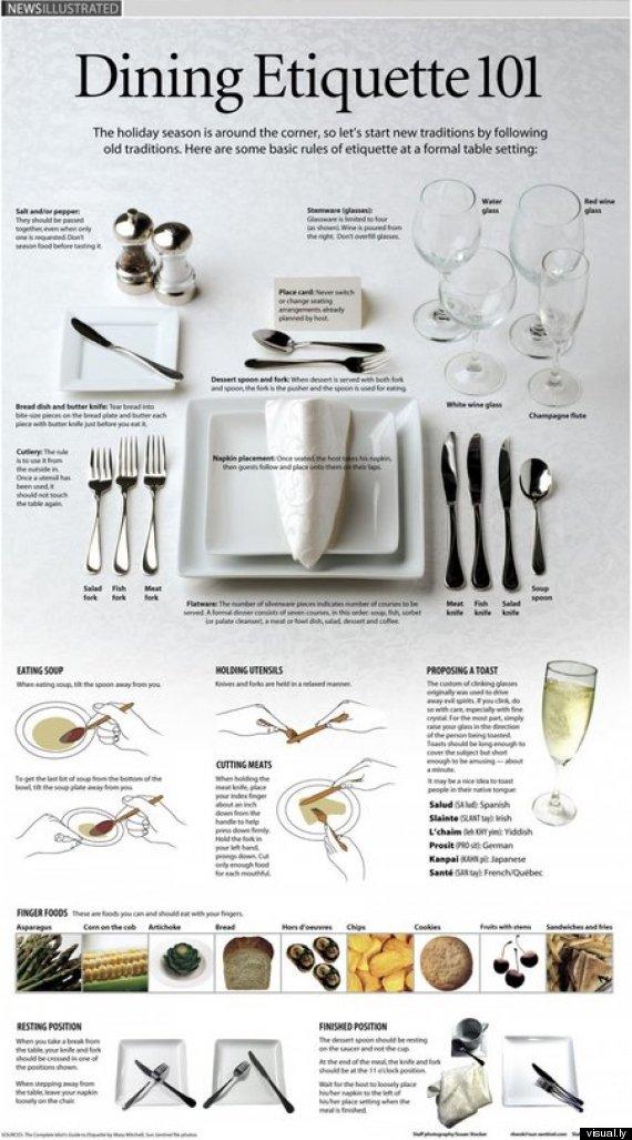 Attractive Dining Etiquette Infographic Idea