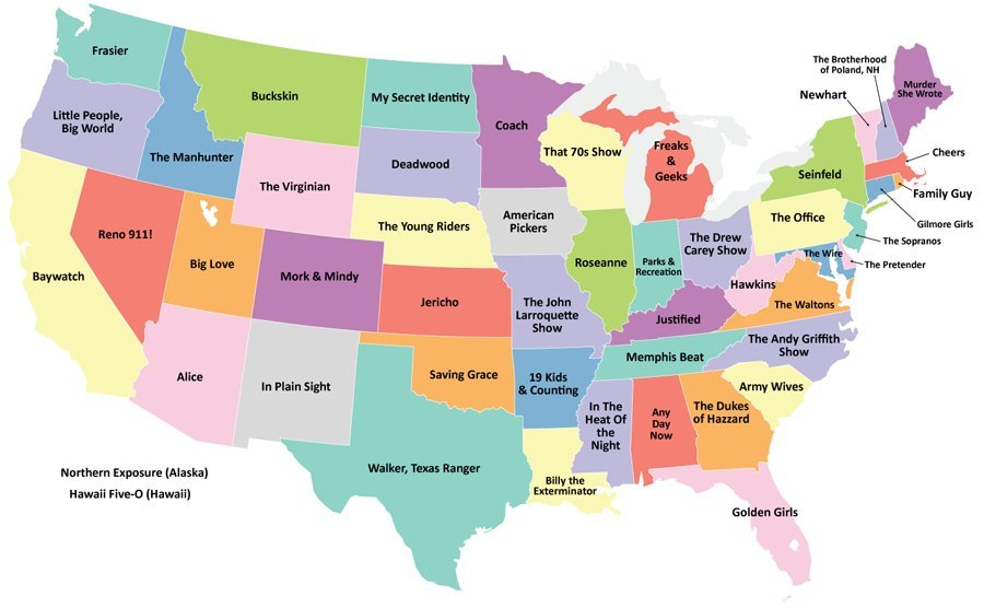 The united states of television picture