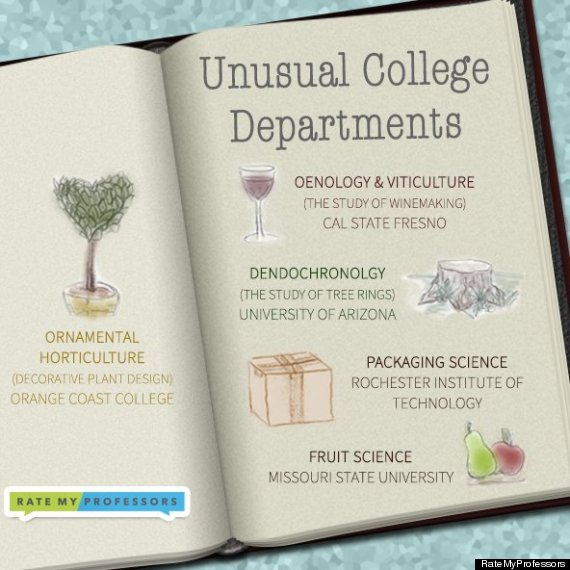 unusual departments