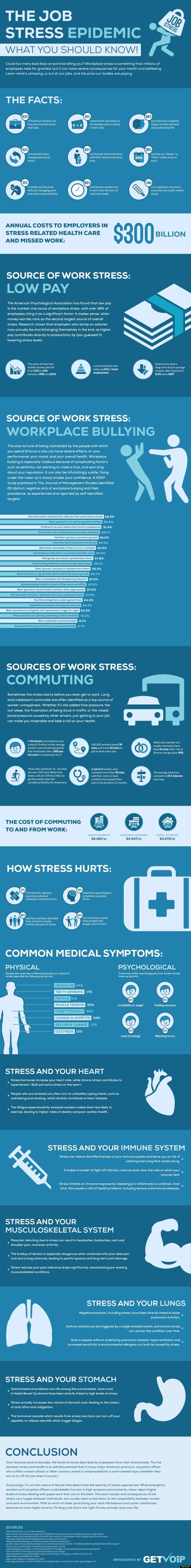 stressepidemic