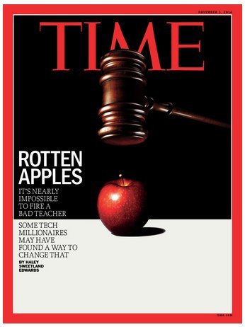 time cover 1