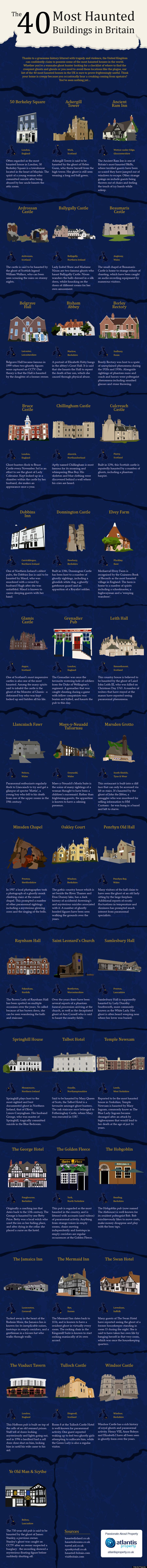 40 most haunted buildings in britain