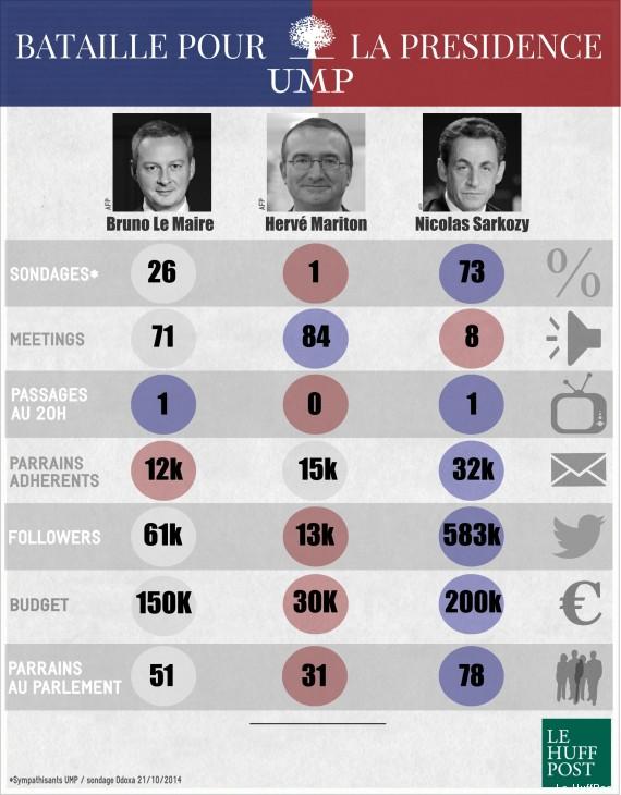 infographie ump