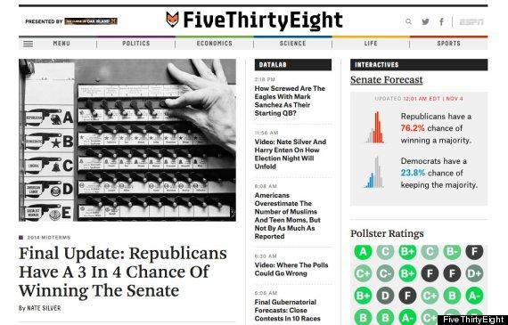 fivethirtyeight election