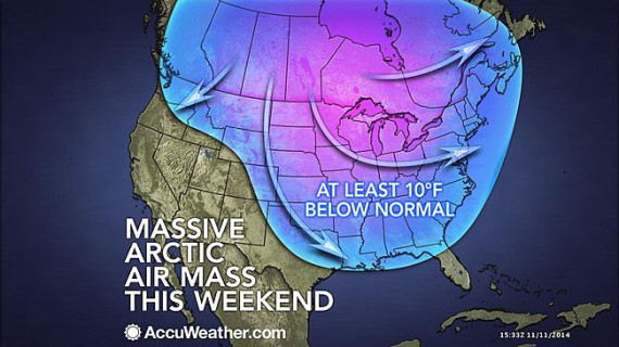 cold air model