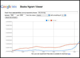 Google Ngram Database